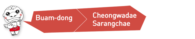 Course from Buamdong to Cheongwadae sarangchae